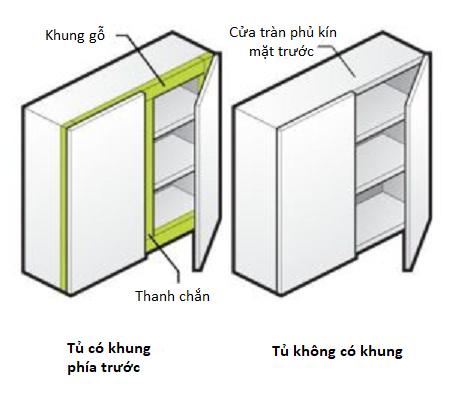 hinh-anh-chia-se-kinh-nghiem-lua-chon-tu-bep-tot-cho-gia-dinh-1